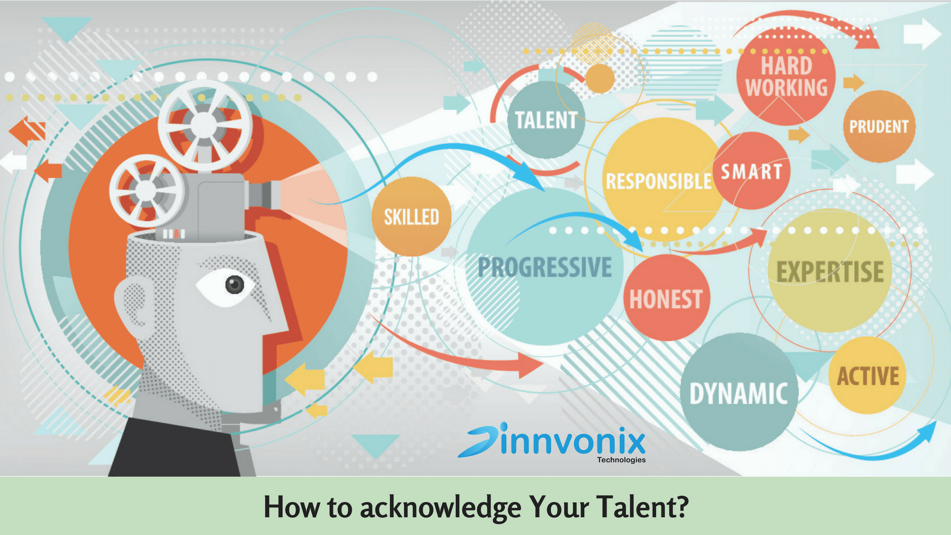 How to acknowledge Your Talent? - Leading Blockchain, ICO & Web ...